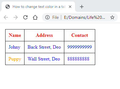 table text color
